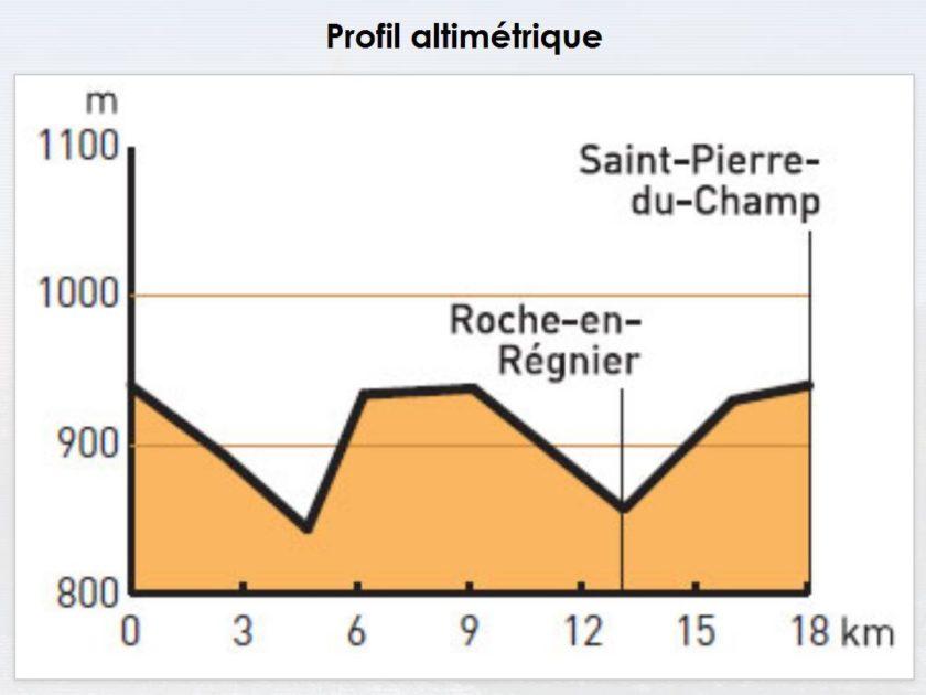 EQU_circuit-velo-cyclotourisme_la-ou-la-terre-touche-le-ciel_saint-pierre-du-champ